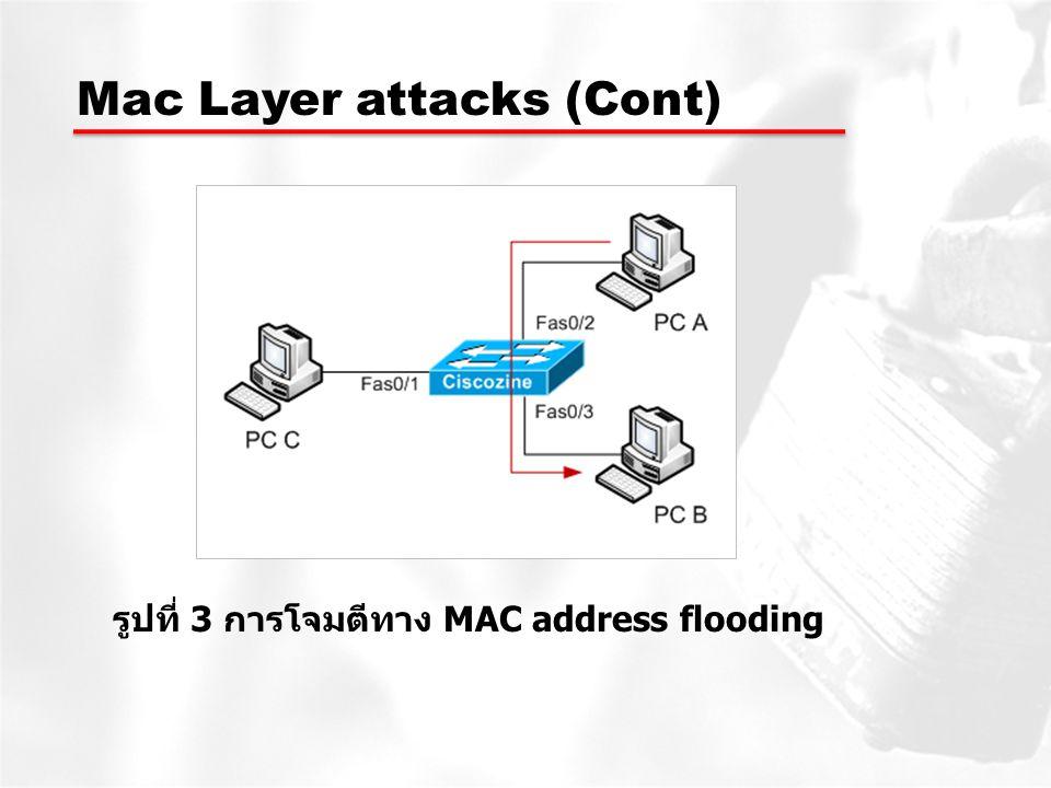 Mac Layer attacks (Cont) รูปที่ 4 การโจมตีทาง MAC address flooding