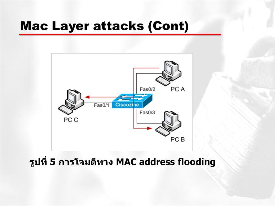 Mac Layer attacks (Cont) Possible Solution การแก้ปัญหาคือจำกัดจำนวนของ Mac ที่เกิน เขตจำกัดที่กำหนด แต่ถ้าทำให้ประสิทธิภาพ สวิตช์มีค่าต่ำลง ควรทำการปิด port นั้นเสีย