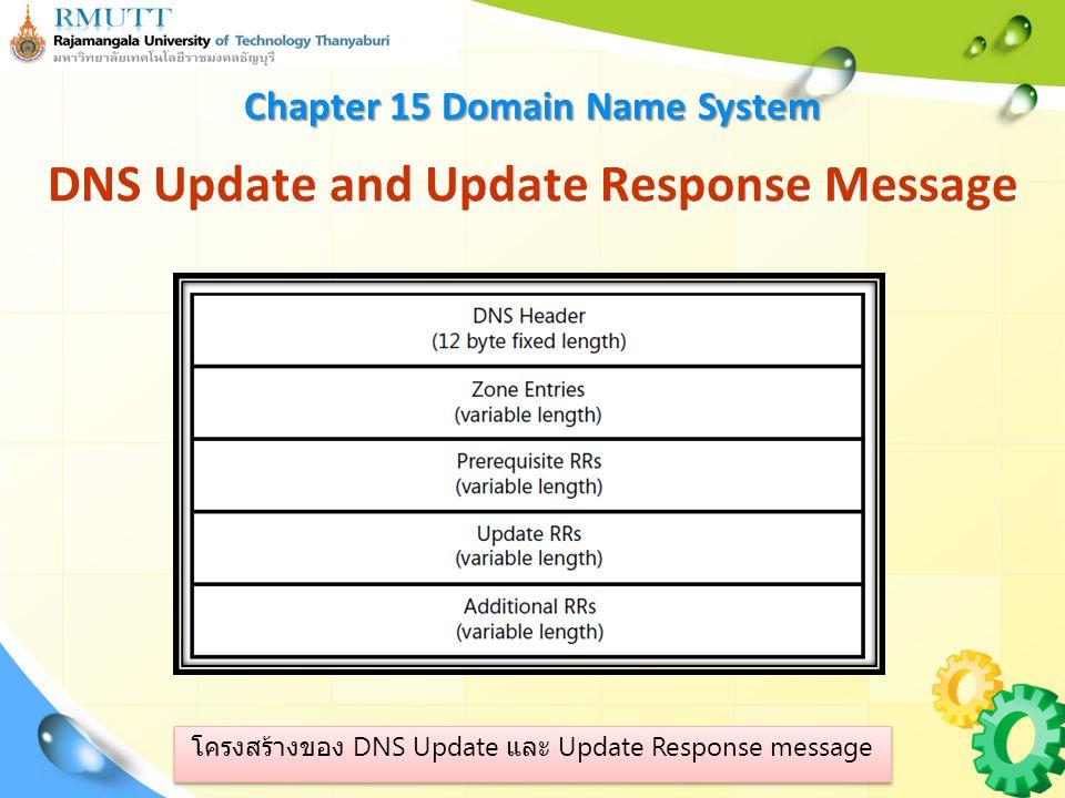 โครงสร้างของ DNS Update และ Update Response message DNS Update and Update Response Message Chapter 15 Domain Name System