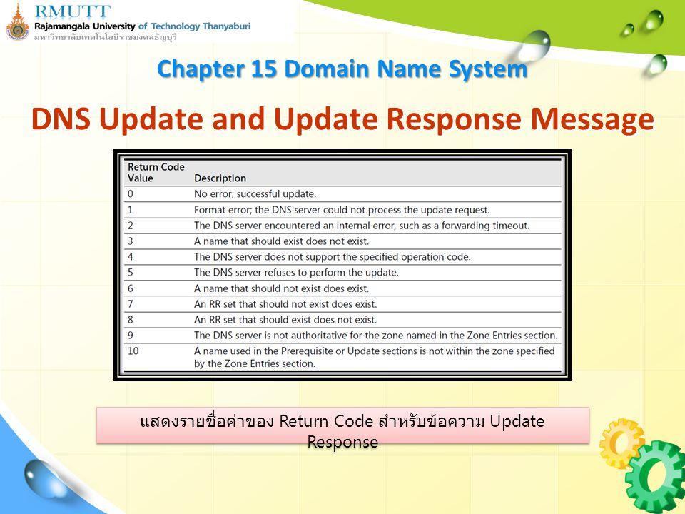 แสดงรายชื่อค่าของ Return Code สำหรับข้อความ Update Response DNS Update and Update Response Message Chapter 15 Domain Name System