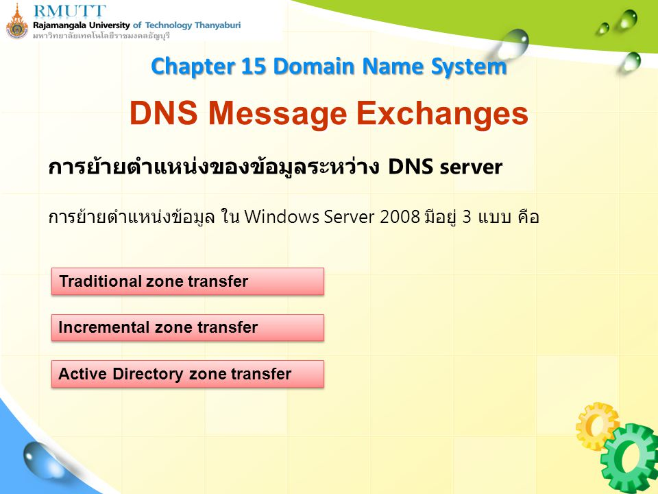 DNS Message Exchanges Chapter 15 Domain Name System การย้ายตำแหน่งของข้อมูลระหว่าง DNS server การย้ายตำแหน่งข้อมูล ใน Windows Server 2008 มีอยู่ 3 แบบ คือ Traditional zone transfer Active Directory zone transfer Incremental zone transfer