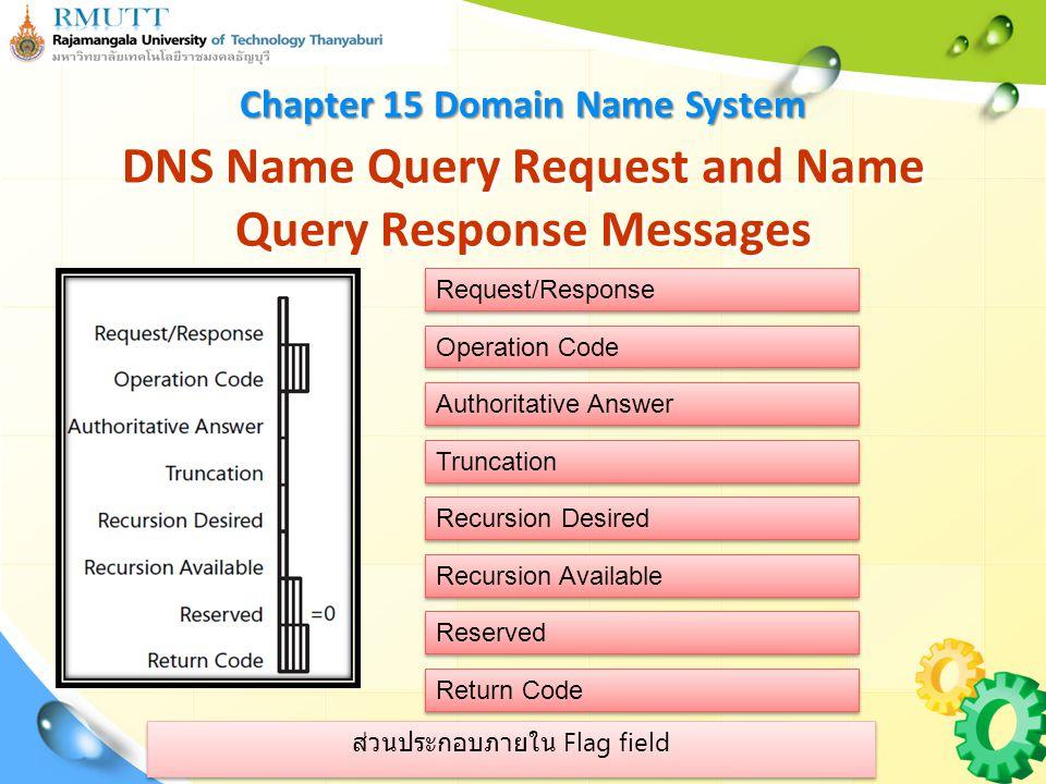ส่วนประกอบภายใน Flag field DNS Name Query Request and Name Query Response Messages Operation Code Truncation Return Code Reserved Recursion Available Recursion Desired Authoritative Answer Request/Response Chapter 15 Domain Name System