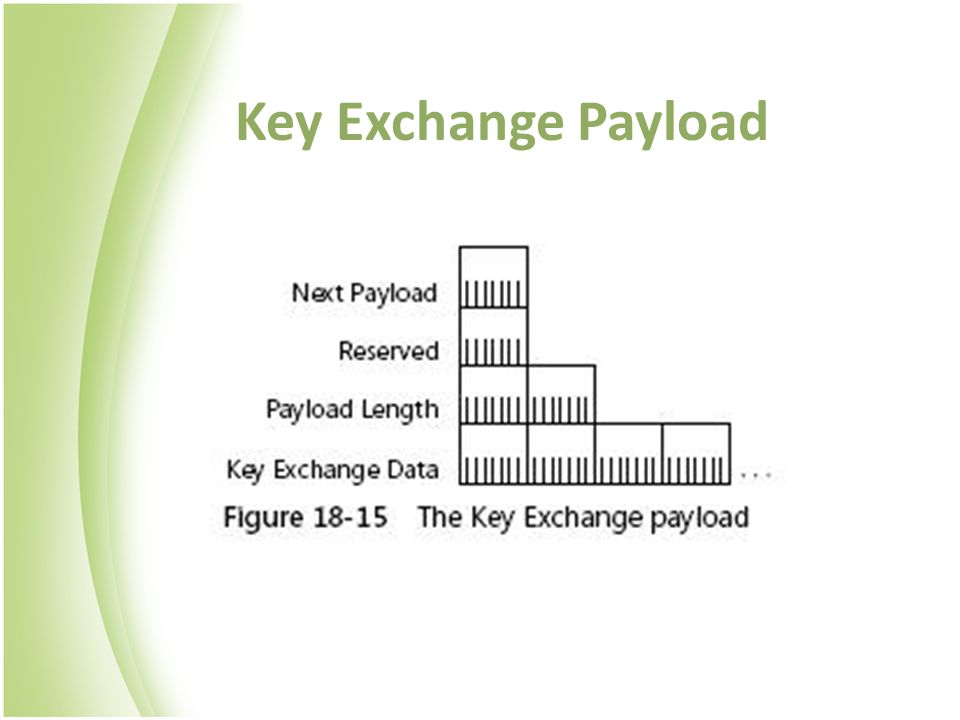 Key Exchange Payload