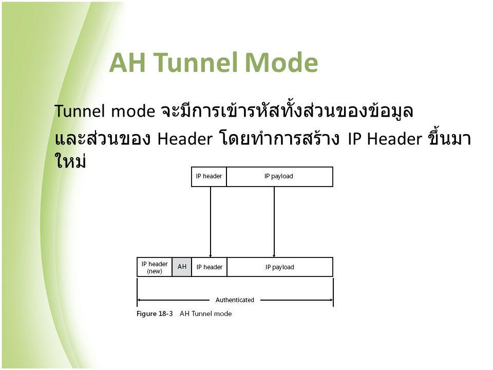 AH Tunnel Mode Tunnel mode จะมีการเข้ารหัสทั้งส่วนของข้อมูล และส่วนของ Header โดยทำการสร้าง IP Header ขึ้นมา ใหม่