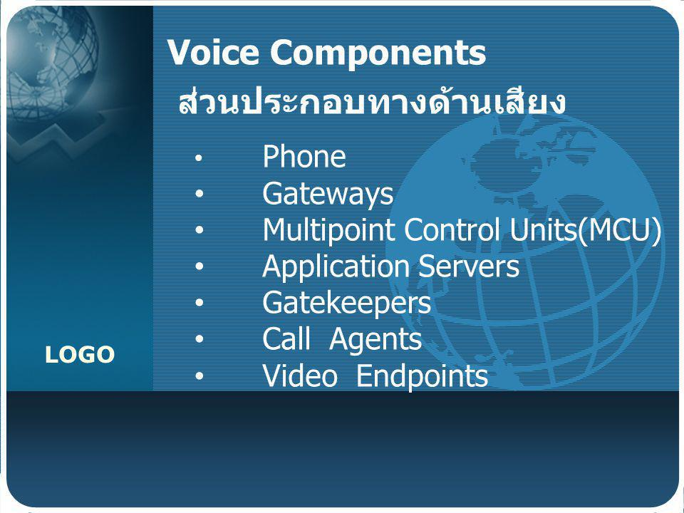 LOGO Voice Components ส่วนประกอบทางด้านเสียง Phone Gateways Multipoint Control Units(MCU) Application Servers Gatekeepers Call Agents Video Endpoints