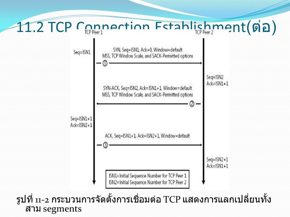 11.2 TCP Connection Establishment( ต่อ ) รูปที่ 11-2 กระบวนการจัดตั้งการเชื่อมต่อ TCP แสดงการแลกเปลี่ยนทั้ง สาม segments