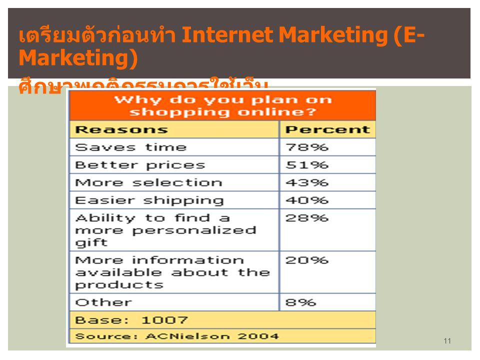 เตรียมตัวก่อนทำ Internet Marketing (E- Marketing) ศึกษาพฤติกรรมการใช้เว็บ 11