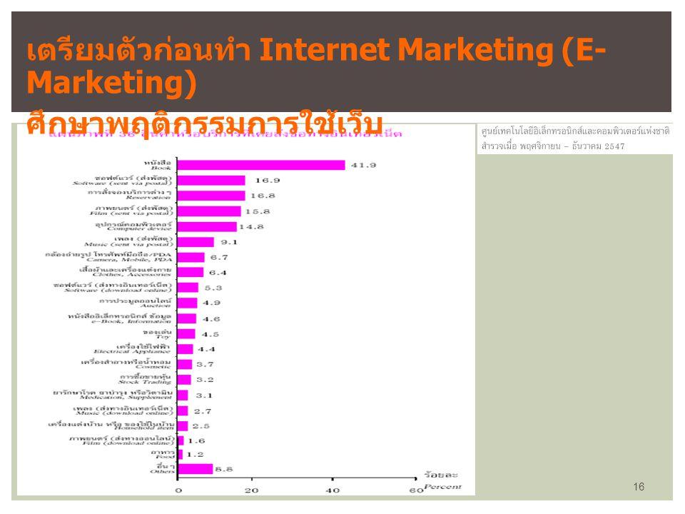 16 เตรียมตัวก่อนทำ Internet Marketing (E- Marketing) ศึกษาพฤติกรรมการใช้เว็บ