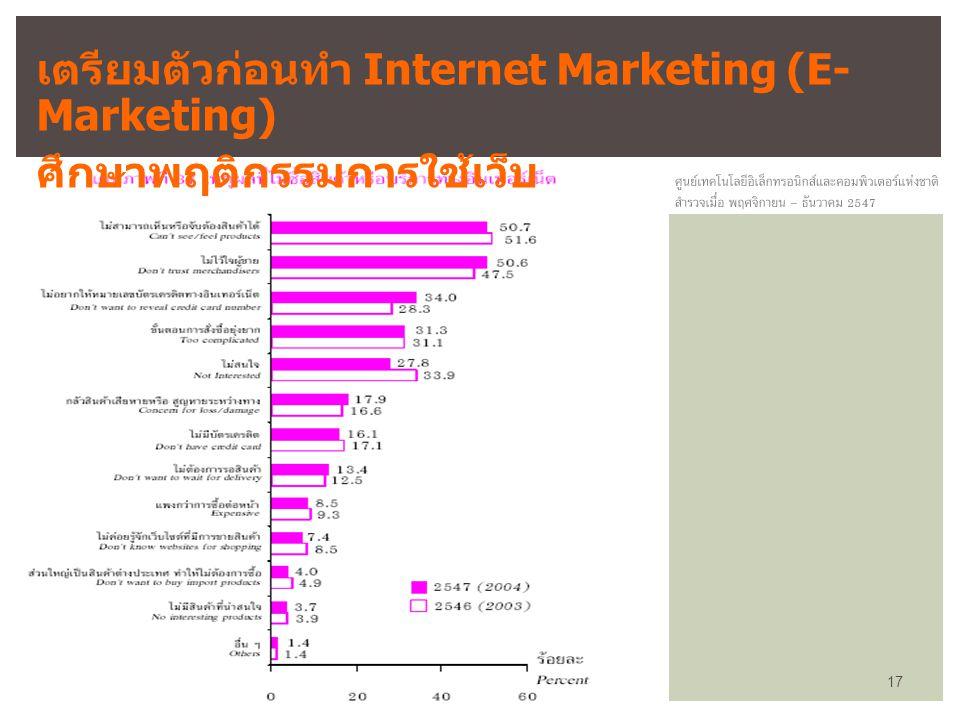 17 เตรียมตัวก่อนทำ Internet Marketing (E- Marketing) ศึกษาพฤติกรรมการใช้เว็บ