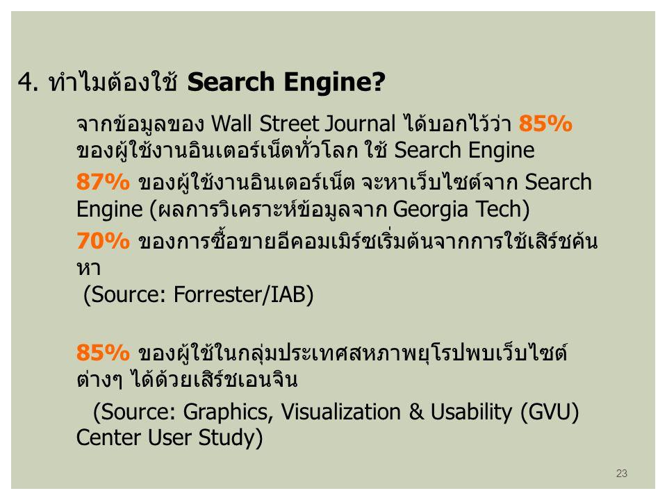 จากข้อมูลของ Wall Street Journal ได้บอกไว้ว่า 85% ของผู้ใช้งานอินเตอร์เน็ตทั่วโลก ใช้ Search Engine 87% ของผู้ใช้งานอินเตอร์เน็ต จะหาเว็บไซต์จาก Searc