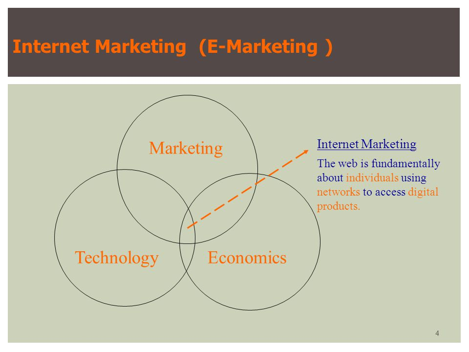 Internet Marketing (E-Marketing ) Marketing TechnologyEconomics Internet Marketing The web is fundamentally about individuals using networks to access digital products.
