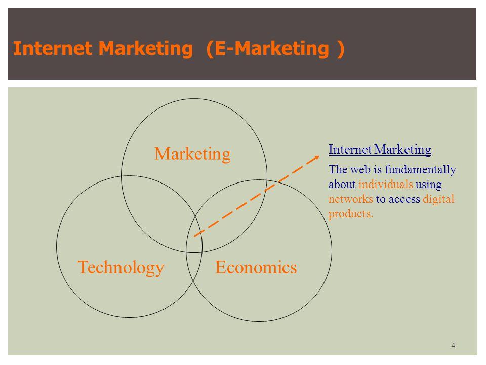 15 เตรียมตัวก่อนทำ Internet Marketing (E- Marketing) ศึกษาพฤติกรรมการใช้เว็บ