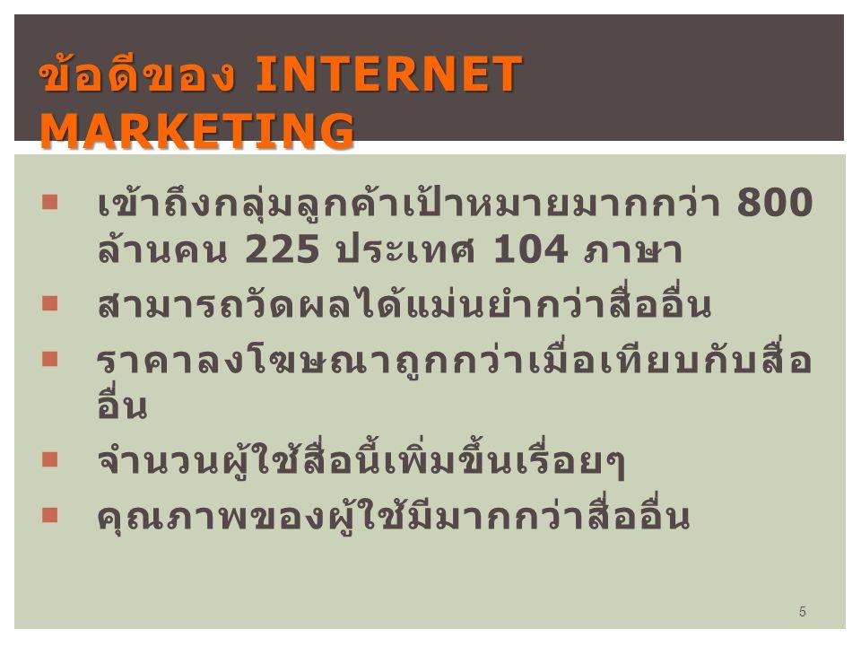 เตรียมตัวก่อนทำ INTERNET MARKETING (E-MARKETING) 6