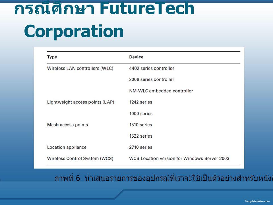 กรณีศึกษา FutureTech Corporation ภาพที่ 6 นำเสนอรายการของอุปกรณ์ที่เราจะใช้เป็นตัวอย่างสำหรับหนังสือเล่มนี้
