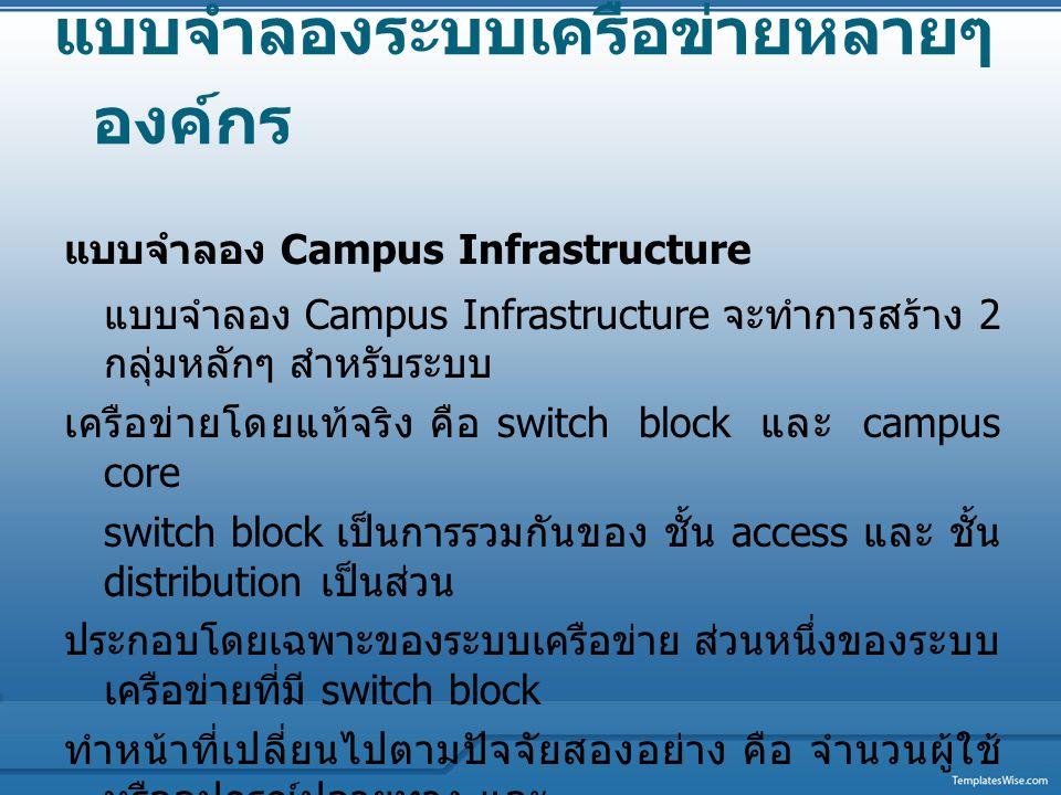 แบบจำลองระบบเครือข่ายหลายๆ องค์กร แบบจำลอง Campus Infrastructure แบบจำลอง Campus Infrastructure จะทำการสร้าง 2 กลุ่มหลักๆ สำหรับระบบ เครือข่ายโดยแท้จร