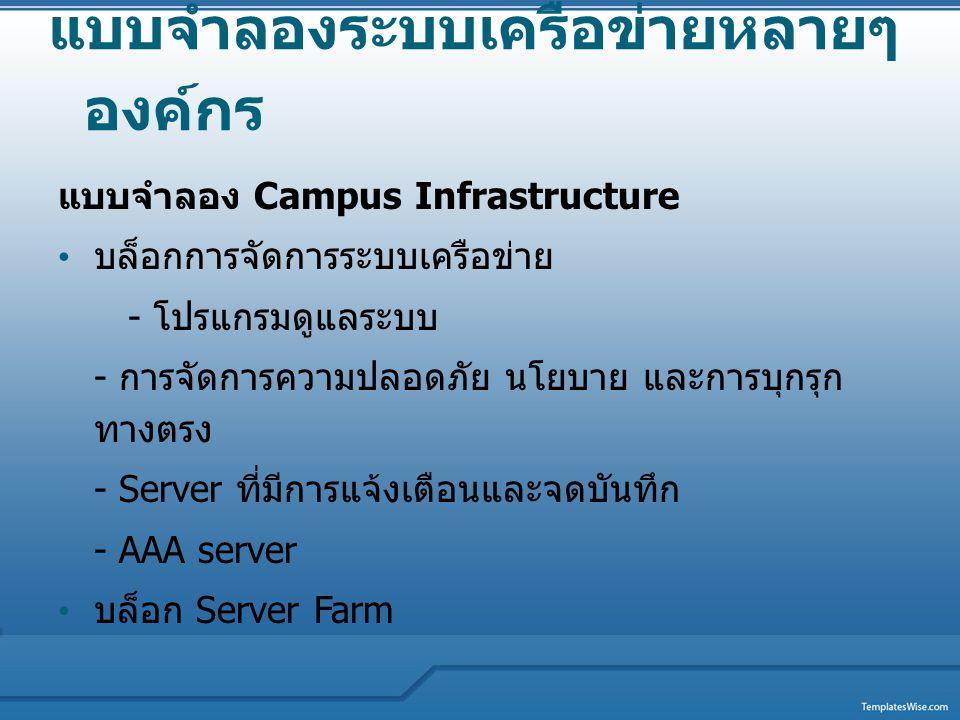 แบบจำลองระบบเครือข่ายหลายๆ องค์กร แบบจำลอง Campus Infrastructure บล็อกการจัดการระบบเครือข่าย - โปรแกรมดูแลระบบ - การจัดการความปลอดภัย นโยบาย และการบุก