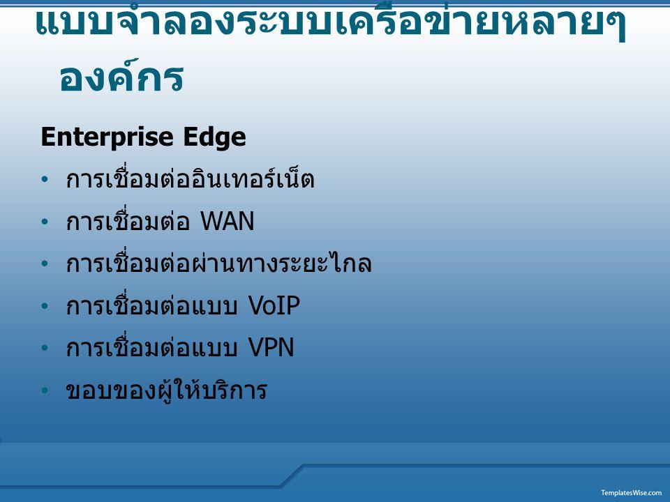 แบบจำลองระบบเครือข่ายหลายๆ องค์กร Enterprise Edge การเชื่อมต่ออินเทอร์เน็ต การเชื่อมต่อ WAN การเชื่อมต่อผ่านทางระยะไกล การเชื่อมต่อแบบ VoIP การเชื่อมต