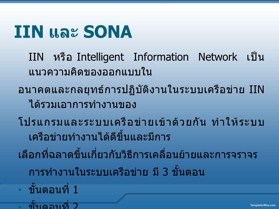 สรุป IIN และ SONA IIN หรือ Intelligent Information Network เป็น แนวความคิดของออกแบบใน อนาคตและกลยุทธ์การปฏิบัติงานในระบบเครือข่าย SONA หรือ Services-Oriented Network Architecture เป็นกลยุทธ์การปฏิบัติ จริงของ IIN กรณีศึกษา FutureTech Corporation โดยแสดง ข้อมูลในการวางระบบเครือข่ายตั้งแต่เริ่มต้น