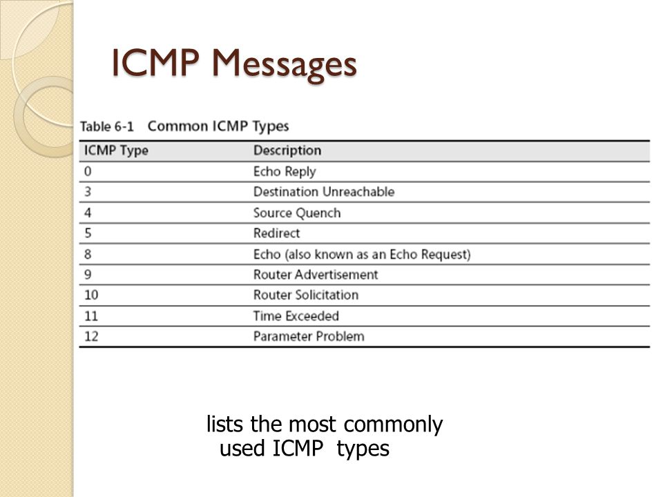 ICMP Messages ICMP Time Exceeded -Type Set to 11 -Code กำหนดให้เป็น 0 หรือ 1 -Unused 4-byte กำหนดค่าเป็น 0 -IP Header + First 8 Bytes Of Discarded Datagram ค่าในข้อความ ICMP Time Exceeded ที่ กำหนดดังนี้