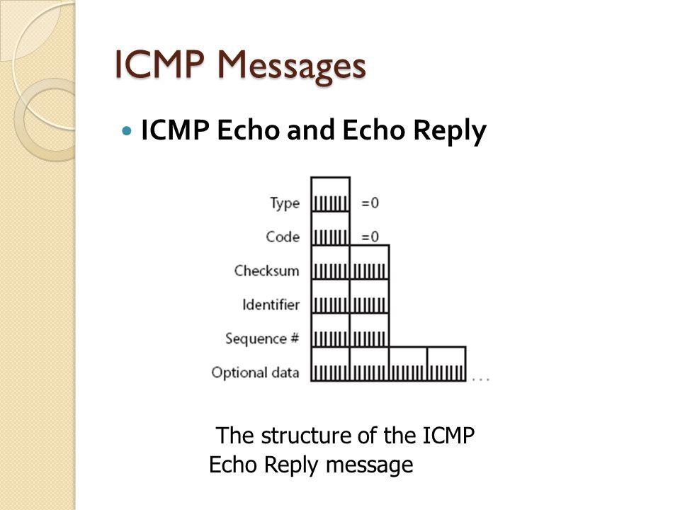ICMP Messages ICMP Destination Unreachable The structure of the ICMP Destination Unreachable message