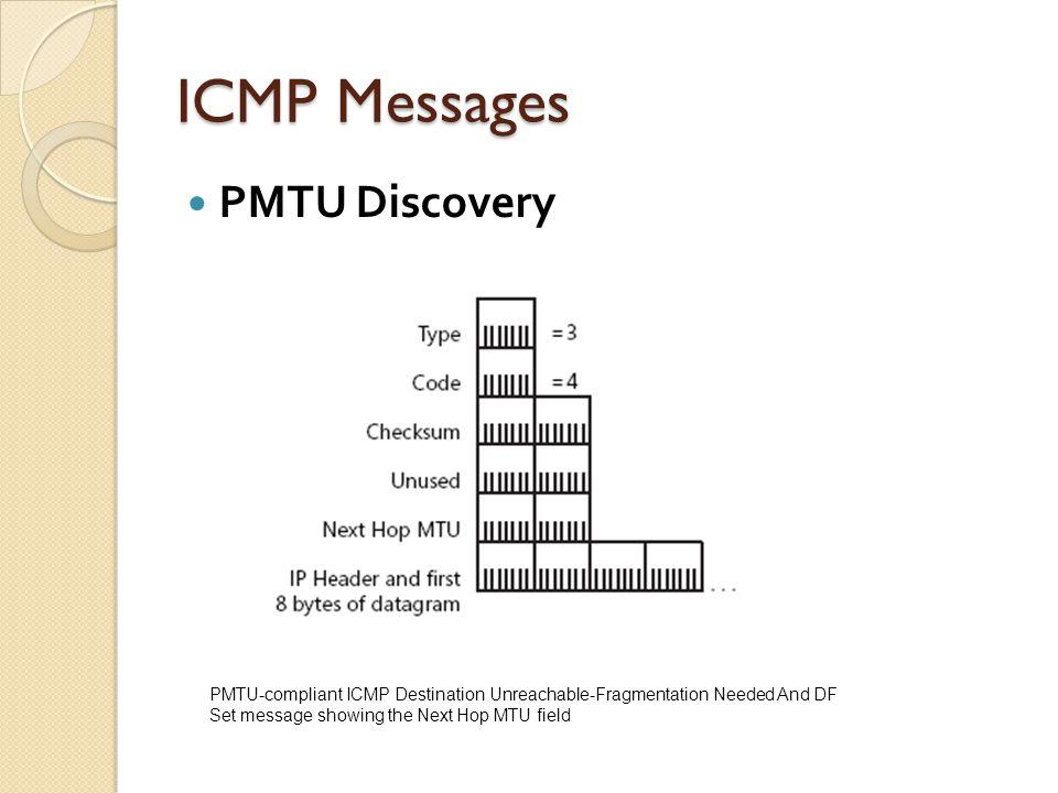 Ping.exe Tool  ในส่วนหัวของ ICMP Ping สร้างข้อความ ICMP Echo  ฟิลด์ Identifier กำหนดให้เป็น 1  ฟิลด์ Sequence Number ใช้เคาน์เตอร์ภายในและ incremented โดย 1 เนื่องจากมีข้อความ Echo ตามมา ภายหลัง  ฟิลด์ Optional Data คือ 32 bytes ( โดยค่าเริ่มต้น ) ประกอบด้วยสตริง Abcdefghijklmnopqrstuvwabcdefghi