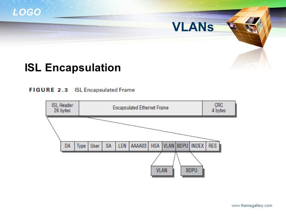 LOGO www.themegallery.com VLANs ISL Encapsulation
