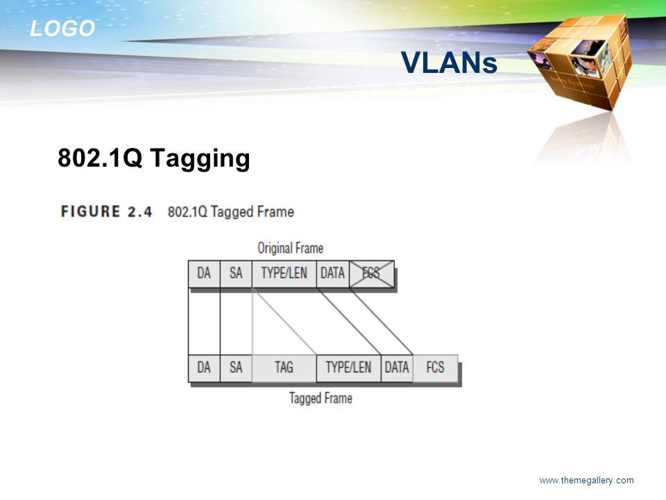 LOGO www.themegallery.com VLANs 802.1Q Tagging