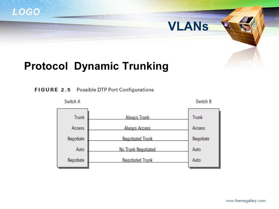 LOGO www.themegallery.com VLANs Protocol Dynamic Trunking