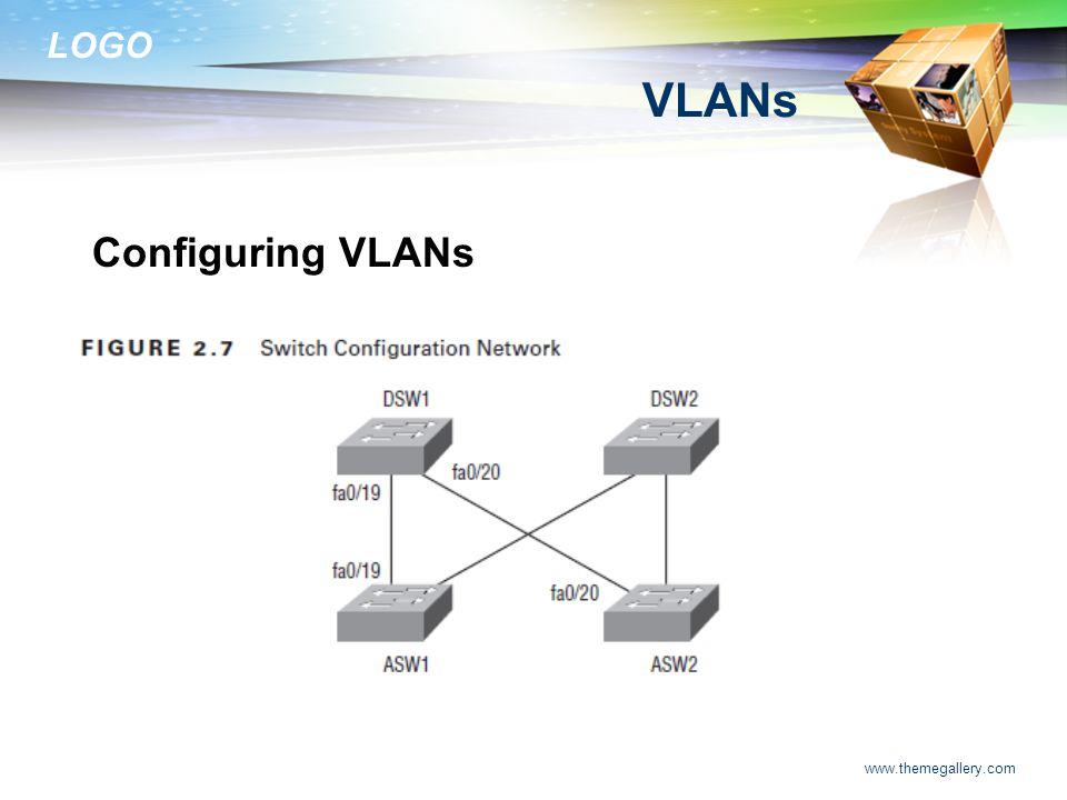 LOGO www.themegallery.com VLANs Configuring VLANs