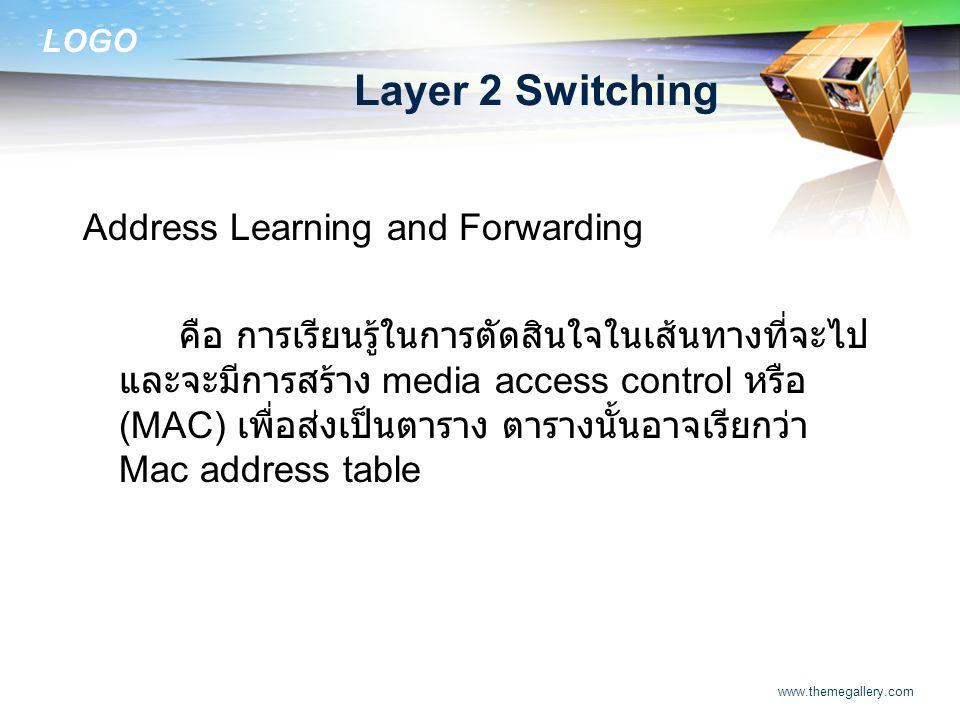 LOGO www.themegallery.com Layer 2 Switching Address Learning and Forwarding คือ การเรียนรู้ในการตัดสินใจในเส้นทางที่จะไป และจะมีการสร้าง media access