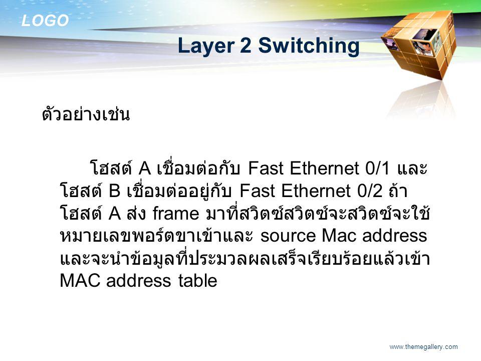 LOGO www.themegallery.com Layer 2 Switching ตัวอย่างเช่น โฮสต์ A เชื่อมต่อกับ Fast Ethernet 0/1 และ โฮสต์ B เชื่อมต่ออยู่กับ Fast Ethernet 0/2 ถ้า โฮส