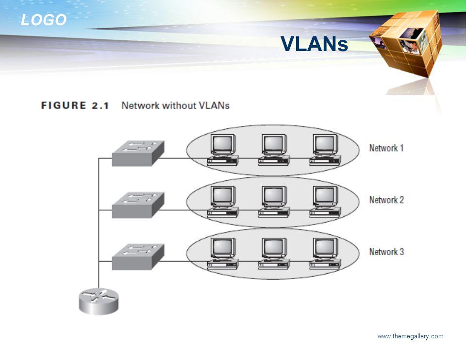 LOGO www.themegallery.com VLANs