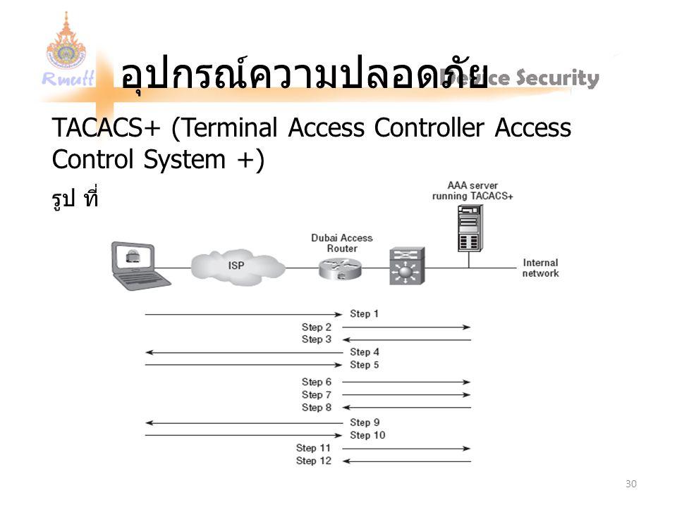 อุปกรณ์ความปลอดภัย TACACS+ (Terminal Access Controller Access Control System +) รูป ที่ 13.23 Client เชื่อมต่อกับ TACACS + 30