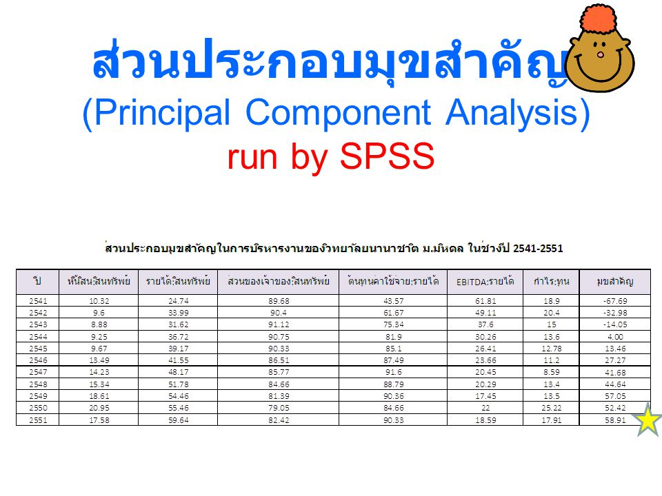 ส่วนประกอบมุขสำคัญ (Principal Component Analysis) run by SPSS