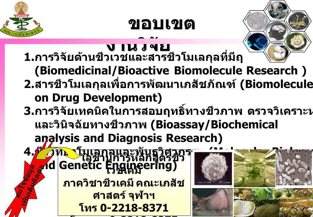 เลขานุการหลักสูตรชีว เวชเคมี ภาควิชาชีวเคมี คณะเภสัช ศาสตร์ จุฬาฯ โทร 0-2218-8371 โทรสาร 0-2218-8375 Email: Maneewan.S@chula.ac. th http://www.pharm.c