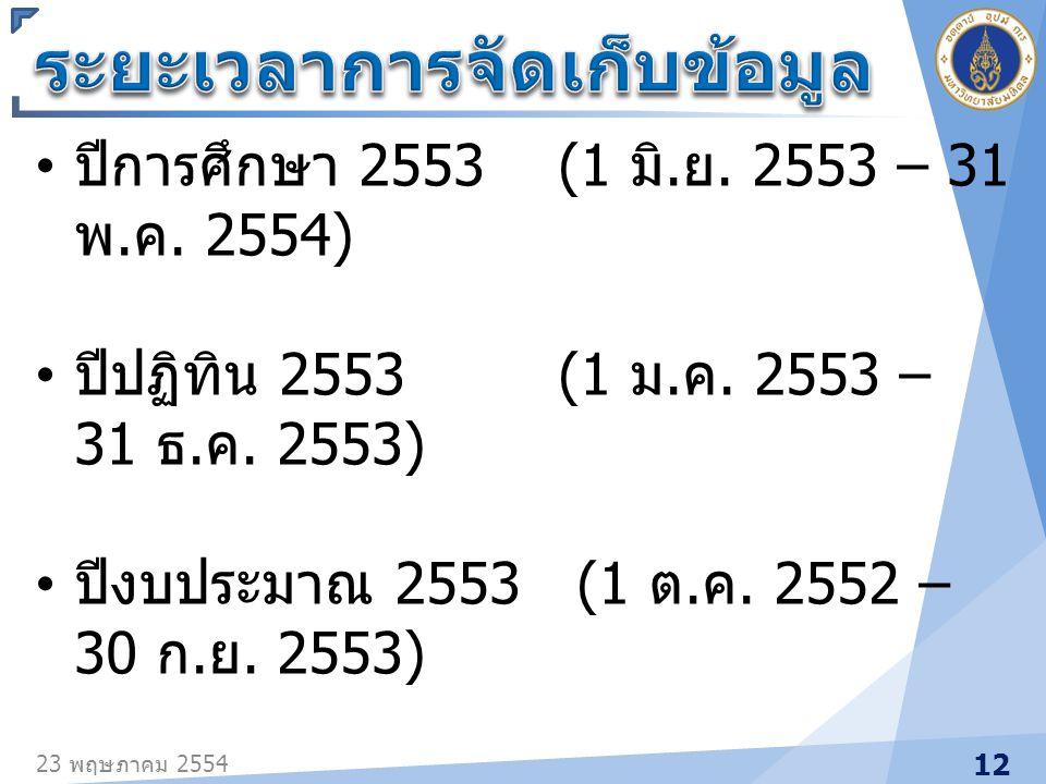 ปีการศึกษา 2553 (1 มิ. ย. 2553 – 31 พ. ค. 2554) ปีปฏิทิน 2553 (1 ม. ค. 2553 – 31 ธ. ค. 2553) ปีงบประมาณ 2553 (1 ต. ค. 2552 – 30 ก. ย. 2553) 23 พฤษภาคม