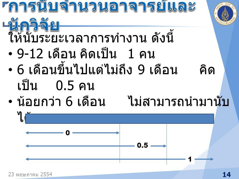 ให้นับระยะเวลาการทำงาน ดังนี้ 9-12 เดือนคิดเป็น 1 คน 6 เดือนขึ้นไปแต่ไม่ถึง 9 เดือนคิด เป็น 0.5 คน น้อยกว่า 6 เดือนไม่สามารถนำมานับ ได้ 23 พฤษภาคม 255