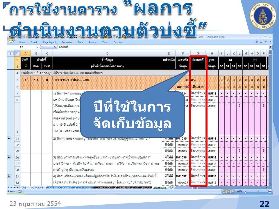 23 พฤษภาคม 2554 22 ปีที่ใช้ในการ จัดเก็บข้อมูล