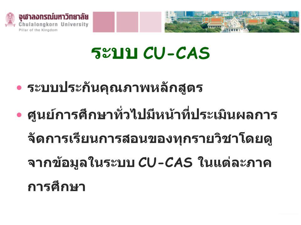 ระบบ CU-CAS ระบบประกันคุณภาพหลักสูตร ศูนย์การศึกษาทั่วไปมีหน้าที่ประเมินผลการ จัดการเรียนการสอนของทุกรายวิชาโดยดู จากข้อมูลในระบบ CU-CAS ในแต่ละภาค กา