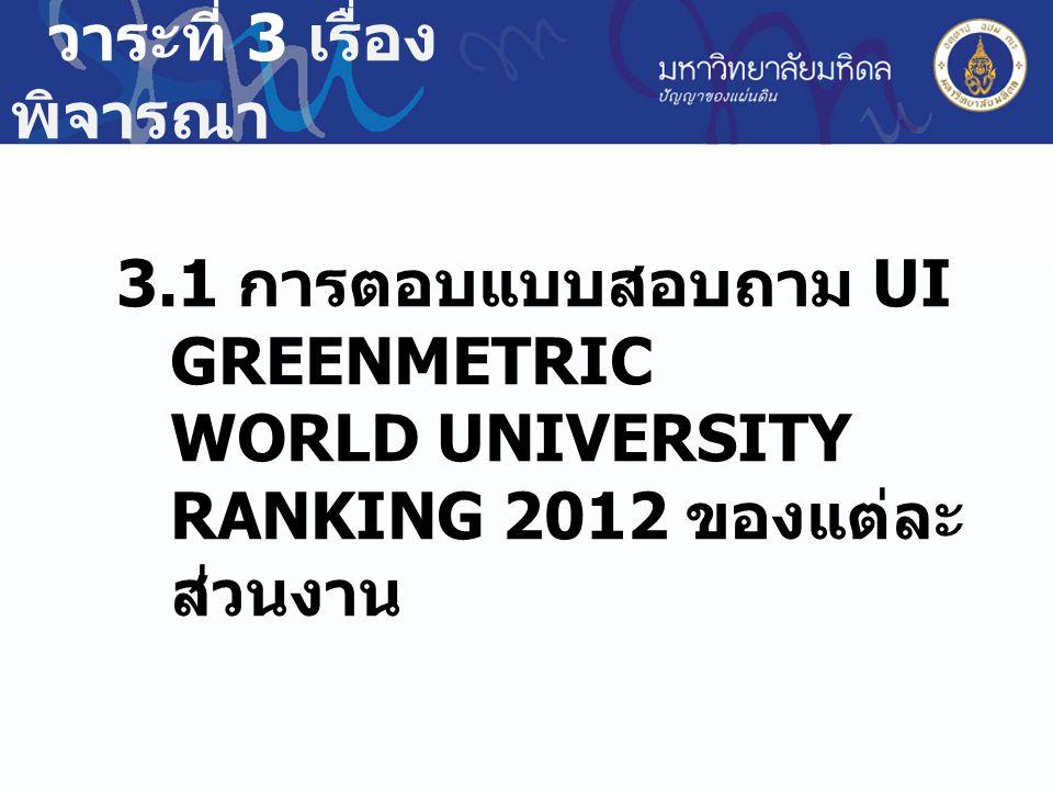 3.1 การตอบแบบสอบถาม UI GREENMETRIC WORLD UNIVERSITY RANKING 2012 ของแต่ละ ส่วนงาน วาระที่ 3 เรื่อง พิจารณา