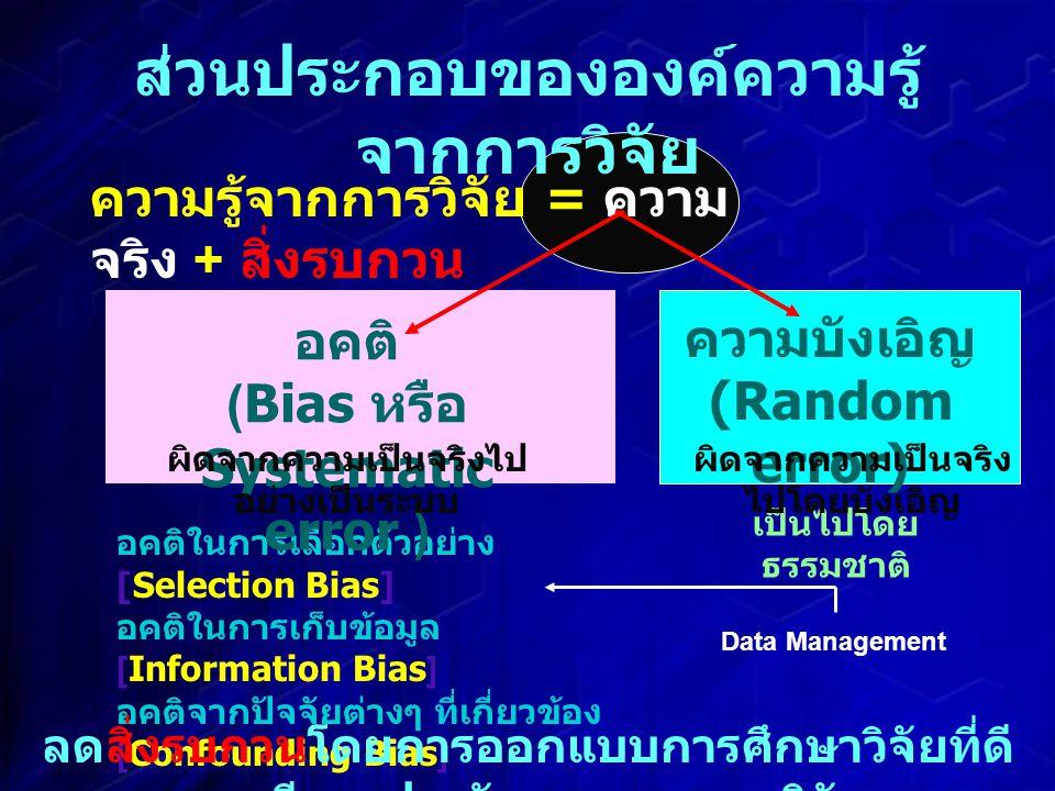 ส่วนประกอบขององค์ความรู้ จากการวิจัย ความรู้จากการวิจัย = ความ จริง + สิ่งรบกวน อคติในการเลือกตัวอย่าง [Selection Bias] อคติในการเก็บข้อมูล [Information Bias] อคติจากปัจจัยต่างๆ ที่เกี่ยวข้อง [Confounding Bias] อคติ (Bias หรือ Systematic error ) ความบังเอิญ (Random error) ผิดจากความเป็นจริงไป อย่างเป็นระบบ เป็นไปโดย ธรรมชาติ ลดสิ่งรบกวนโดยการออกแบบการศึกษาวิจัยที่ดี และมีการประกันคุณภาพการวิจัย ผิดจากความเป็นจริง ไปโดยบังเอิญ Data Management