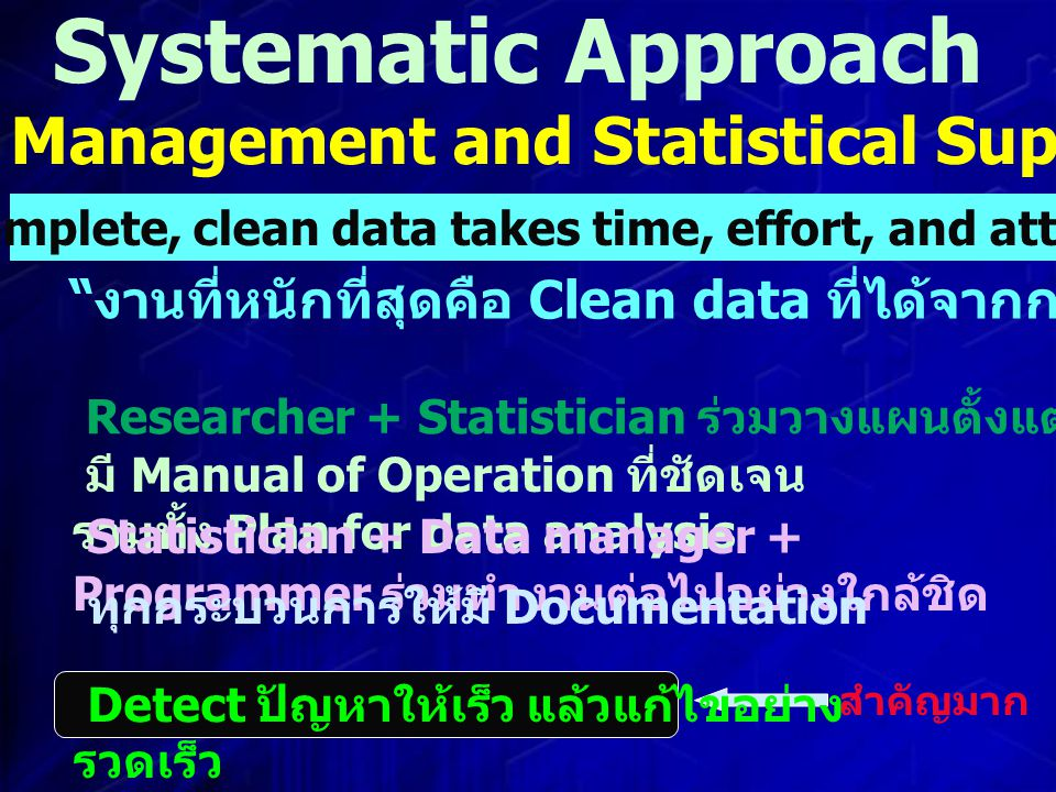 Login to the client computer Unzip to database server 1.Scan 2.Verify 3.Purify Scan and activate OMR & ICR Export both images and data as a ZIP file Load data Verify data Send data to the server Save data Check items with verification remarks Check items based on EDA results Data ready for researchers ขั้นตอนการทำงาน Check for image error and fix if any Check items with validation warnings Feed paper