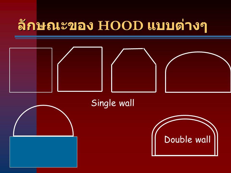 Single wall Double wall ลักษณะของ HOOD แบบต่างๆ