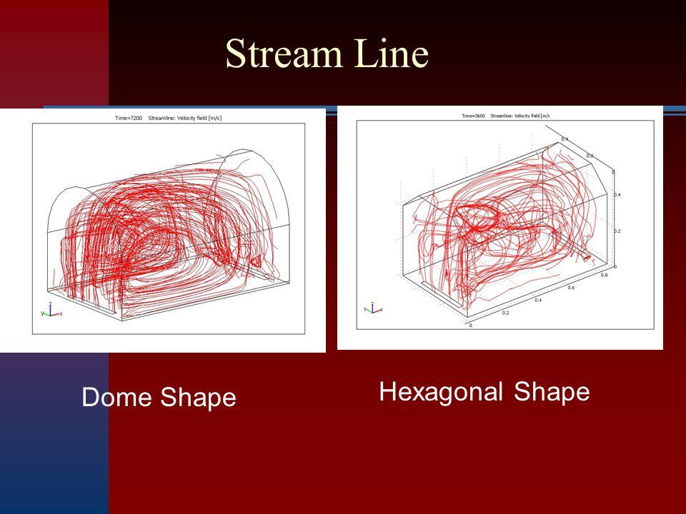 Stream Line Dome Shape Hexagonal Shape