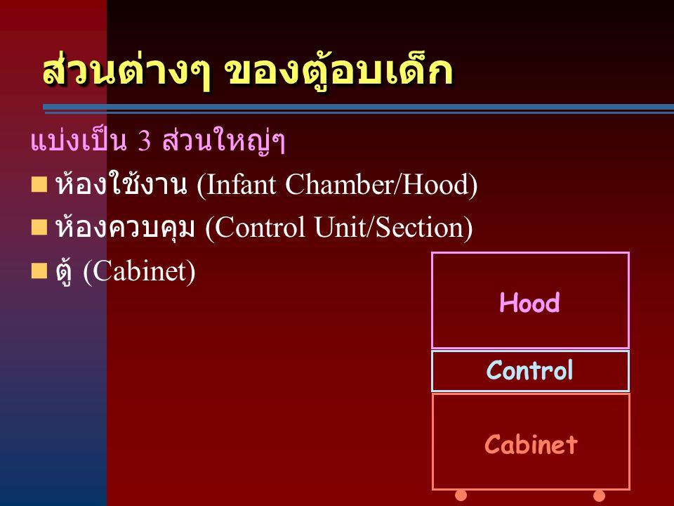 ส่วนต่างๆ ของตู้อบเด็ก แบ่งเป็น 3 ส่วนใหญ่ๆ ห้องใช้งาน (Infant Chamber/Hood) ห้องควบคุม (Control Unit/Section) ตู้ (Cabinet) Hood Control Cabinet