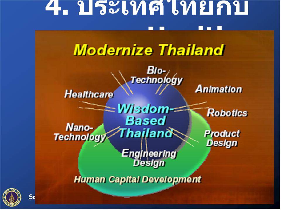 4. ประเทศไทยกับ ระบบ eHealth