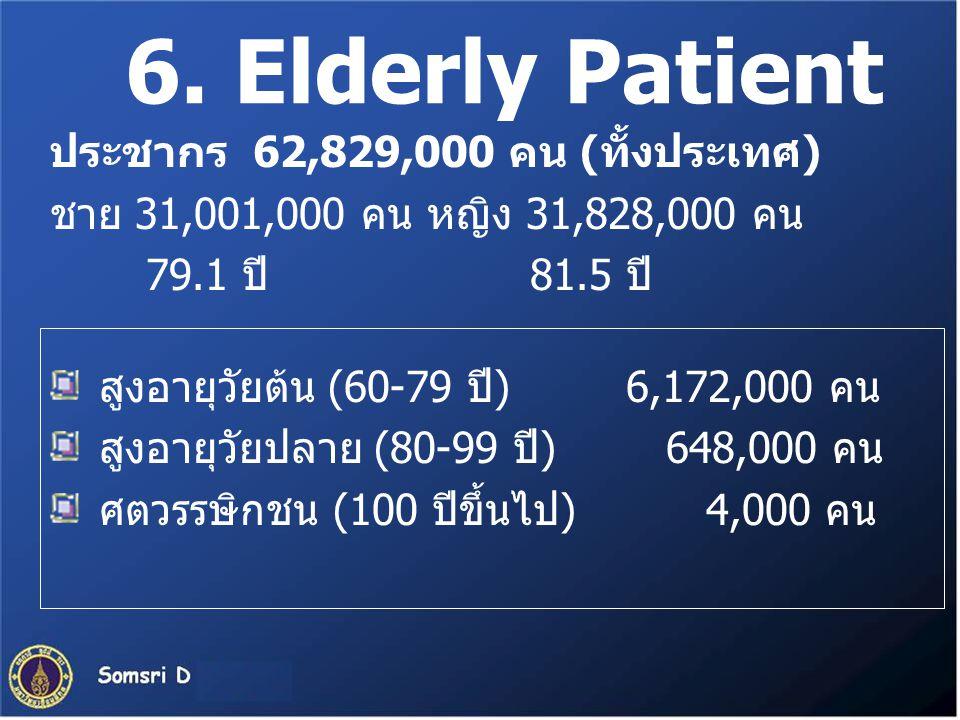 6. Elderly Patient สูงอายุวัยต้น (60-79 ปี)6,172,000 คน สูงอายุวัยปลาย (80-99 ปี) 648,000 คน ศตวรรษิกชน (100 ปีขึ้นไป) 4,000 คน ประชากร 62,829,000 คน