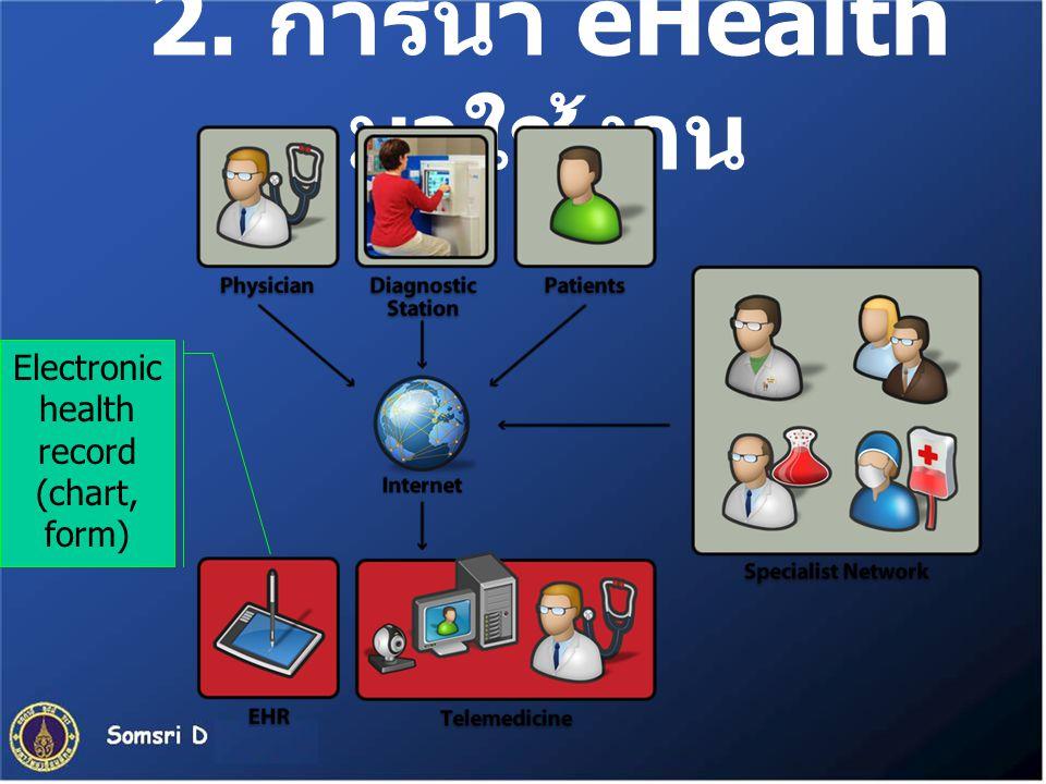 2. การนำ eHealth มาใช้งาน Electronic health record (chart, form)