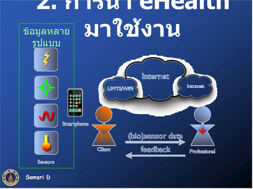 2. การนำ eHealth มาใช้งาน ข้อมูลหลาย รูปแบบ