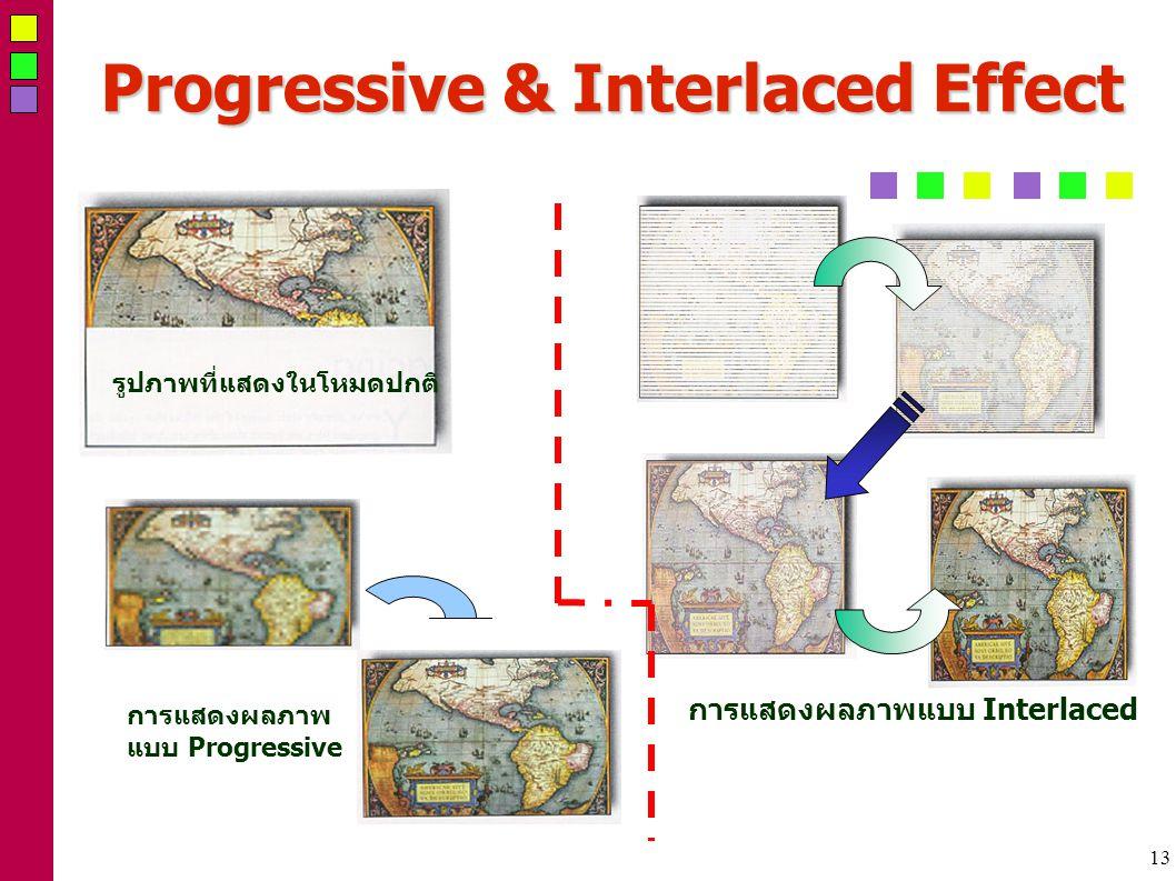 13 Progressive & Interlaced Effect รูปภาพที่แสดงในโหมดปกติ การแสดงผลภาพแบบ Interlaced การแสดงผลภาพ แบบ Progressive